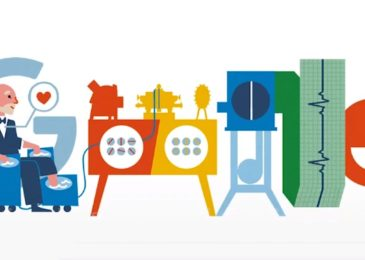 Willem Einthoven: Google Doodle Celebrates Inventor of the ECG and Pioneering Scientist's 159th Birthday